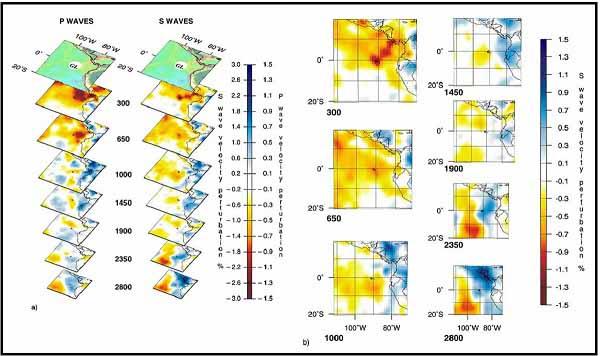 Трехмерный вид мантийных плюмов под горячей точкой Галапагосские острова (GL) по данным томографии на P-волнах (слева) и S-волнах (справа).